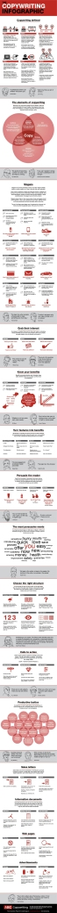 copywriting_infographic-600x9463